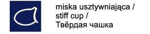 usztywniana